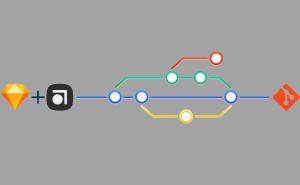Git for designers : آموزش کار با سیستم Version control برای طراحان