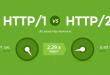 HTTP2 : آموزش استفاده و کار با پروتکل جدید HTTP/2