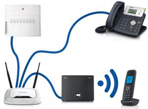 آموزش ساده راه اندازی یک مرکز تلفن تحت شبکه voip تلفن اینترنتی