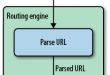 Routing in asp.net مشکل عدم نمایش فایل ریسورس WebResource.axd در زمان استفاده از روتینگ Routing asp.net web form