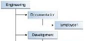 لیست id والدهای یک نود و pid در سیستم سلسله مراتبی